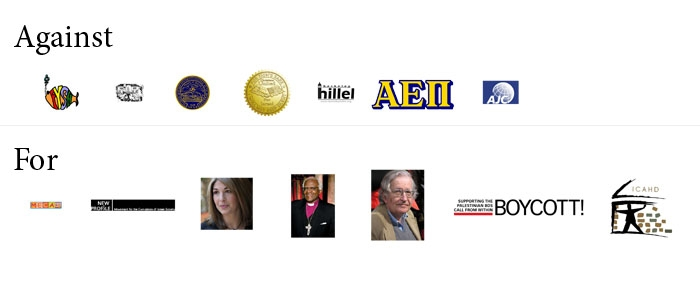 Photo: People and organizations that are for and against the ASUC divestment bill.