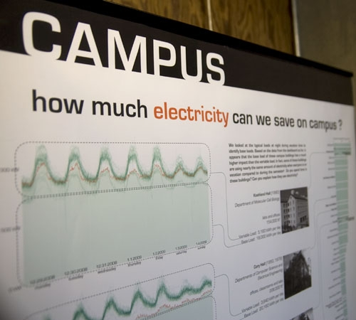 Photo: Sustainability has long been an area of the UC system's concern. This display panel in Wurster Hall suggests ways in which individuals can reduce personal energy consumption.